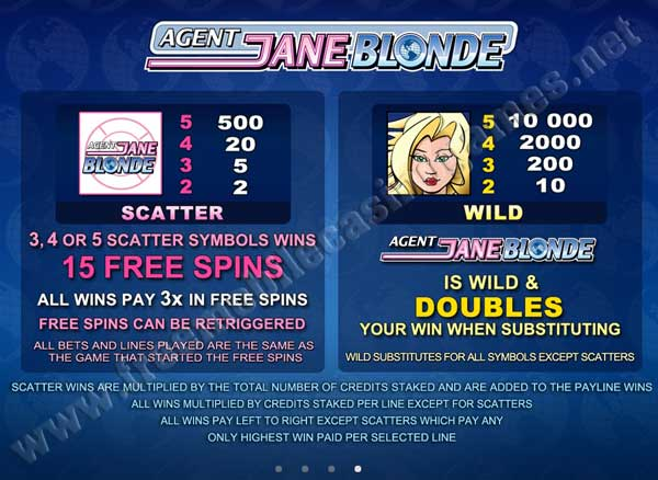 free online mobile casino free spin game