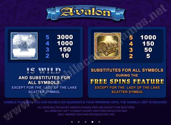 Casino royale streaming vf vk ttls