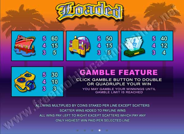 free online mobile slots casino gaming