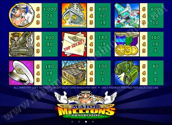 mobile online casino casino games gratis