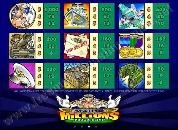 free online mobile casino casino games gratis